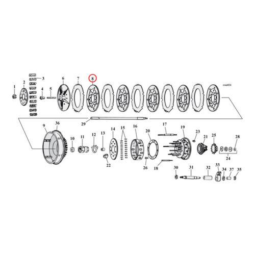 ALTO KRYPTONITE CLUTCH KIT 6 FRICTION & 5 STEELS. Webshop voor onderdelen en parts voor Harley-Davidson